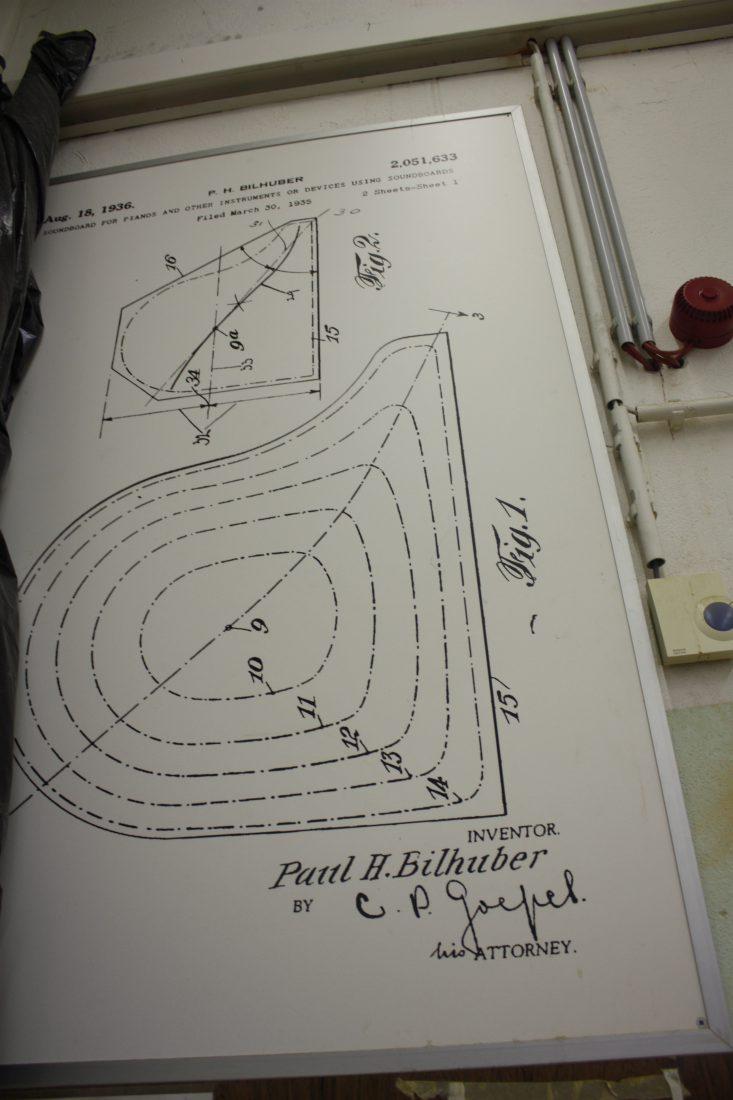 Fabrique Steinway Hambourg - plan figures