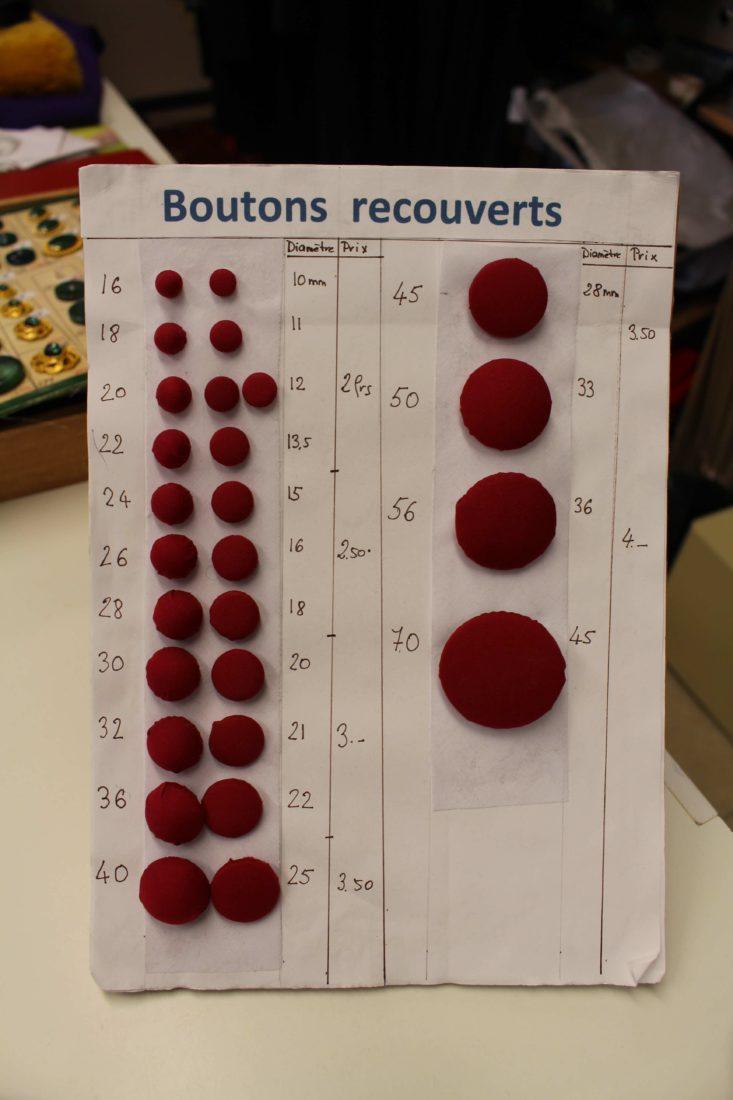 Atelier Casaquin Lausanne boutons recouverts